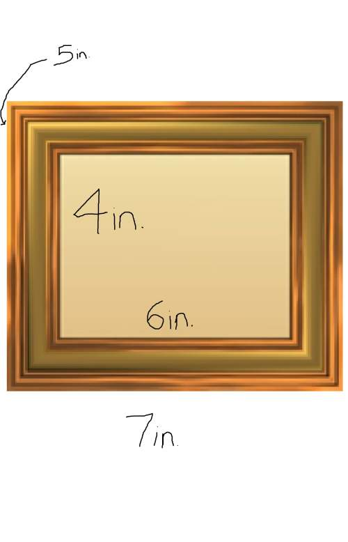 10 ptsfind the area of the inside of the frame where the picture would belong. then find the area of