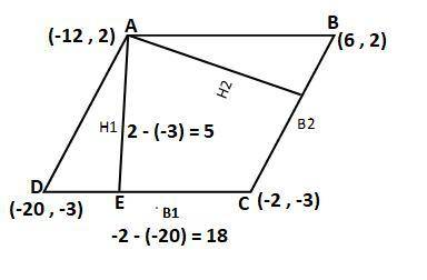What is the area of a parallelogram whose vertices are a(-12, 2) b(6, 2) c(-2, -3) and d(-20, -3) ?