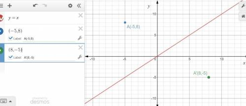 1. point a(-5,8) is reflected across the line y = x. what are the coordinates of a'?  show your work