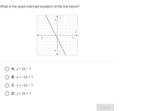 What is the slope-intercept equation of the line below?